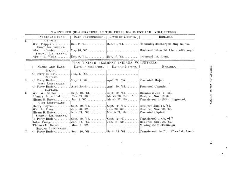 History of Miami County, Indiana - John J. Stephens - 1896_Page_076.jpg