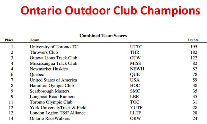 Outdoor Champs Club.JPG