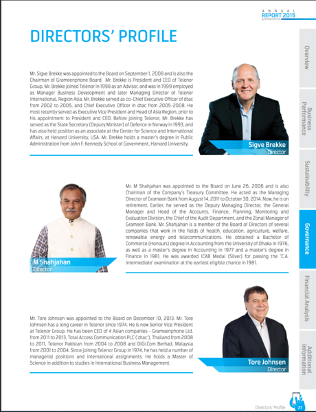 GrameenPhone Annul Report-02.png
