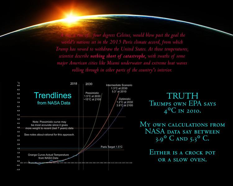 Slide 2 trump quote jw graph sunrise.jpg