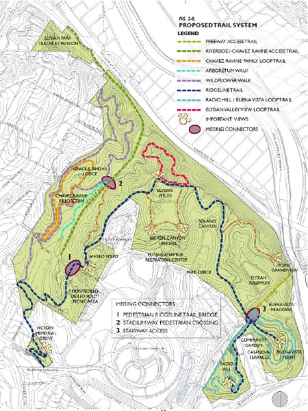 2006, Proposed Trail System