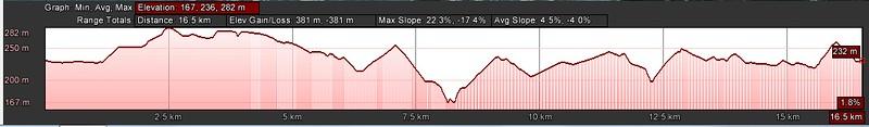 16-km-profile.jpg