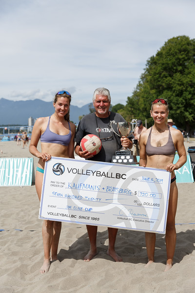 The Beach Tour: 2019 Jim Clive Cup