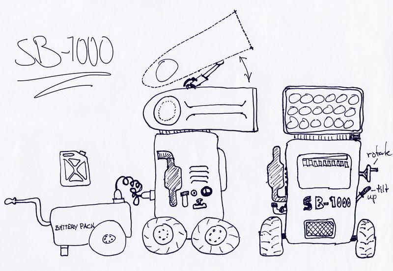 Nikon SB-1000 Sketch.jpg