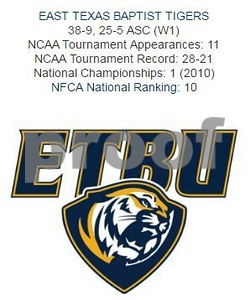 ETBU softball logo