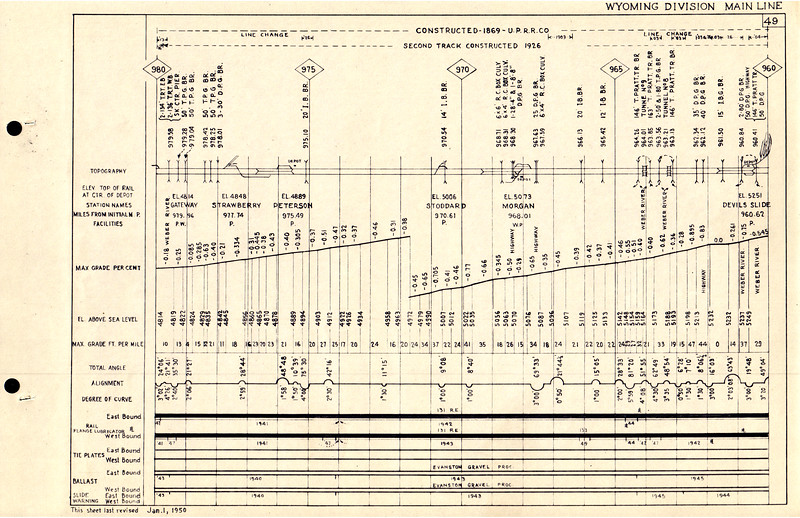 UP-1950-Wyo-Condensed-Profile_page-49.jpg