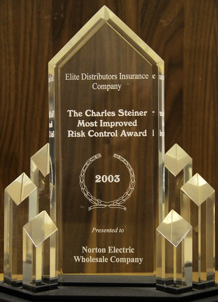 2003, Most Improved Risk Control