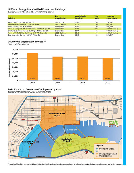 2011 State of Downtown Master_Page_13.jpg