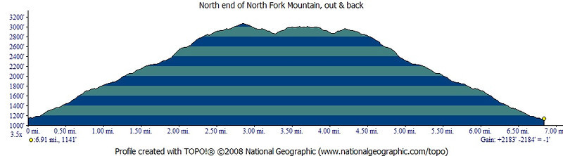 North Fork Mtn 2011-11-09
