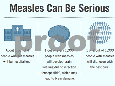 oklahoma-measles-patient-went-through-will-rogers-airport