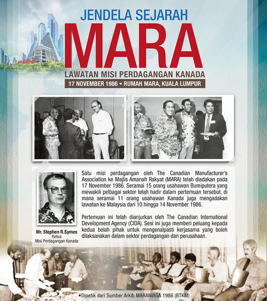 Lawatan Misi Perdagangan Kanada ke MARA