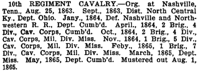 Tennessee - 10th Cavalry.png