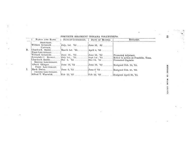 History of Miami County, Indiana - John J. Stephens - 1896_Page_077.jpg