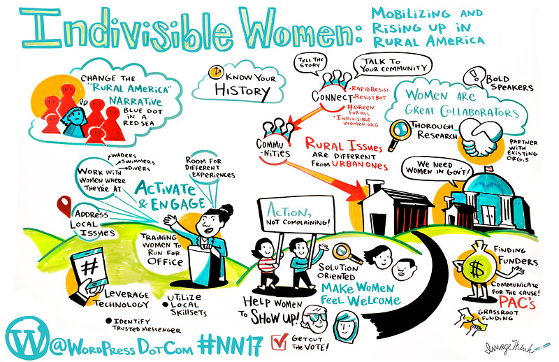 Automattic-Conference-Indivisible_Women-081017-081217.jpg
