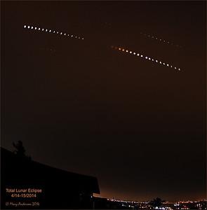 Lunar Eclipse April 14-15, 2014