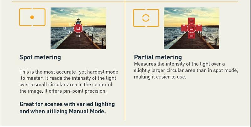 Metering-Modes-2.jpg