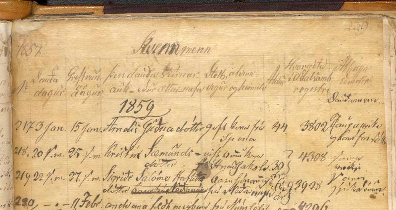 1859 kb. l. Arndís Guðnadóttir