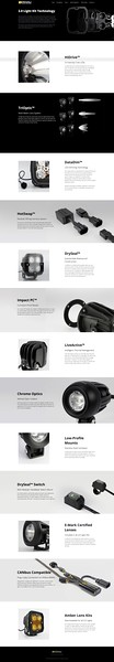 FireShot Capture 130 - 2.0 Light Kit F_ - http___www.denalielectronics.com_led-lighting-kit-features.jpg