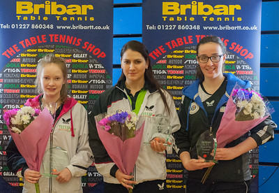 Women's British League, Round 2