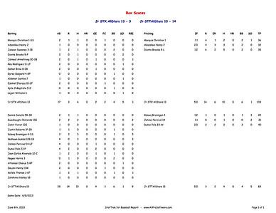 2013 Jr and Sr STT vs STX Box Scores