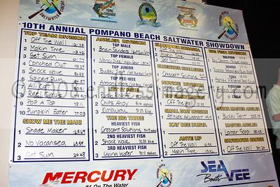 2008 Pompano Beach Saltwater Showdown - Awards