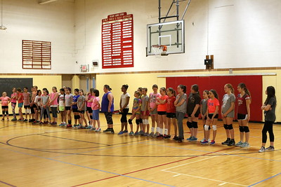 Girls 5th & 6th Grade Volleyball - 2/17/2016 Practice