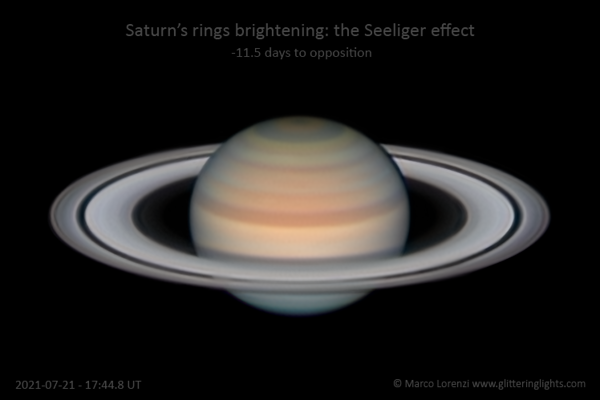 Animation on Saturn's rings Seeliger Effect