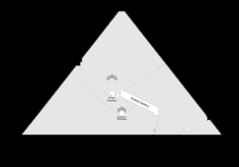 Great_Pyramid_Diagram.svg.png