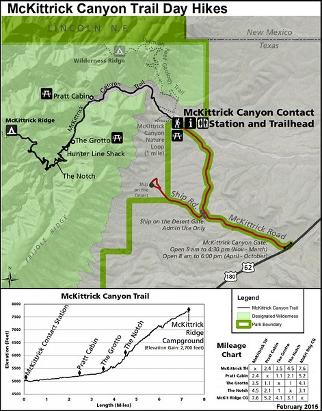 Guadalupe Mountains National Park (McKittrick Canyon Trail)