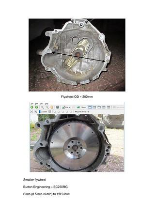 Kara - Audi Gearbox Conversion
