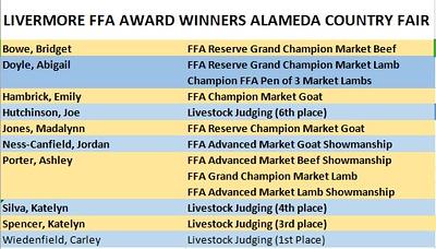 190707 LHS FFA AWARD WINNERS