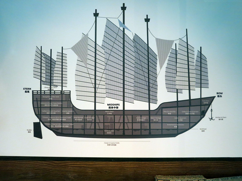 A longitudinal-section of one of the larger ships.