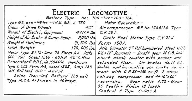 Kennecott 700 Class Electrics, Data
