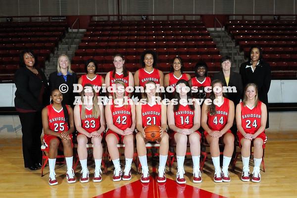 2010-11 Team Shots