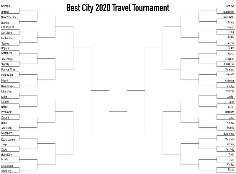 Best City 2020 Round of 64.jpg