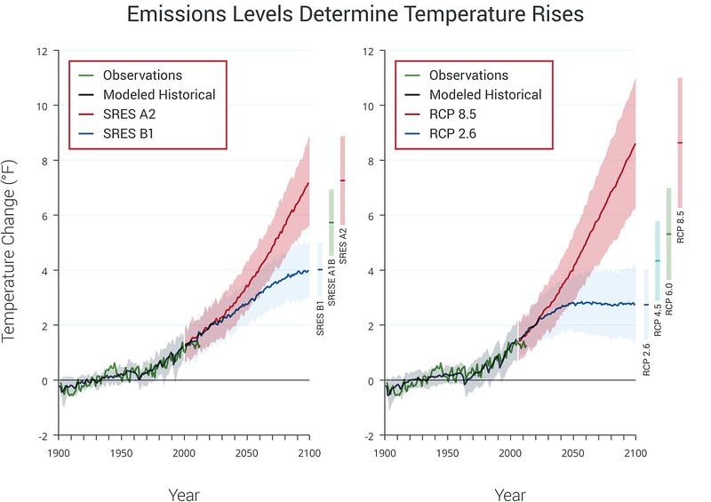 CS_average-annual-temp_global_V6-hi_0.jpg
