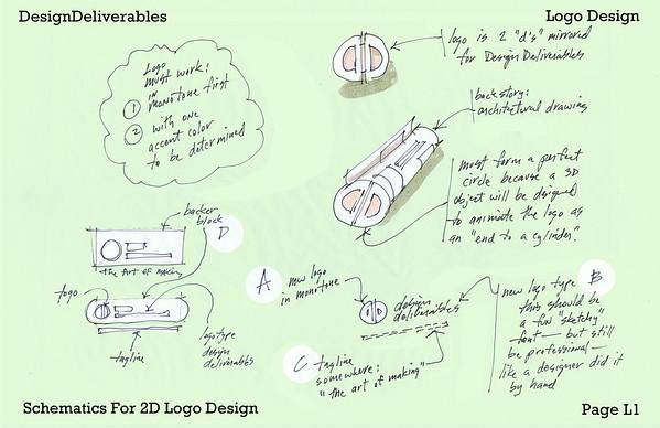 DD Logo Development