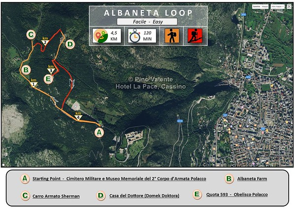 Albaneta hills trail loop, walking tour