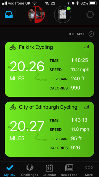 Polmont and back to my parents house.