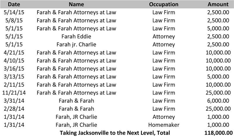 Farah&Farah_Attorneys.jpg