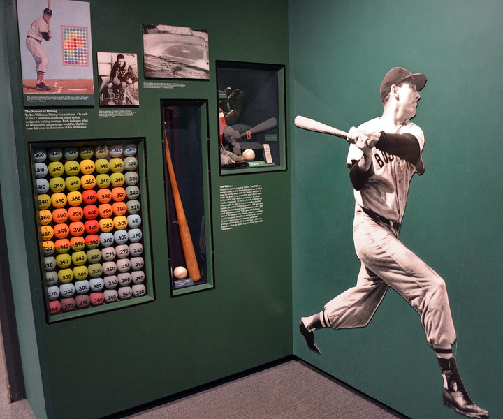Ted Williams Display at  the National Baseball Hall of Fame & Museum