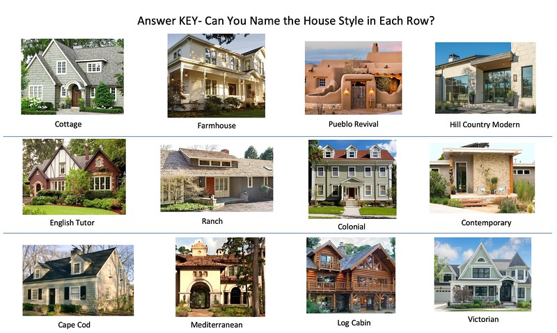 Answer Key-Can you name the house  style.jpg