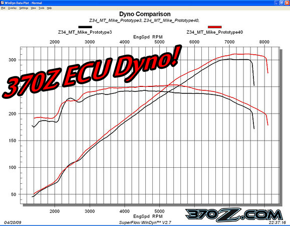 Technosqaure Nissan 370Z Infiniti G37 ECU reflash dyno test results