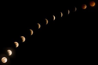 2014 Lunar Eclipse