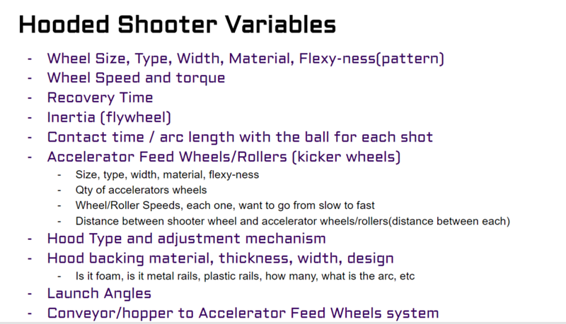 Shooter variables.PNG