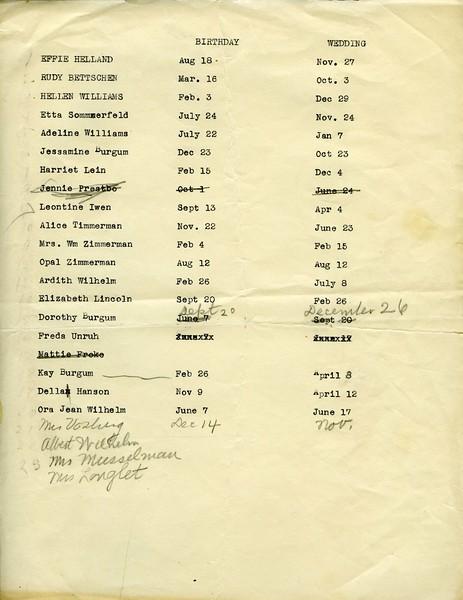 AR019.  Arthur Town Homemakers Club‡ members list.jpg