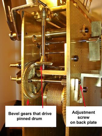 Setting up Bevel Gears on an Elliott 9-tube mechanism