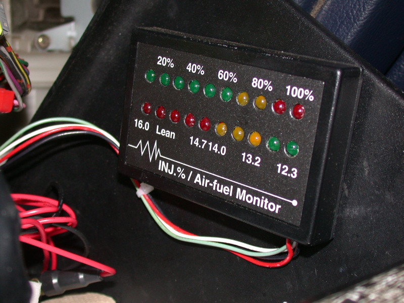 EFI Systems AFR/fuel injector duty cycle monitor