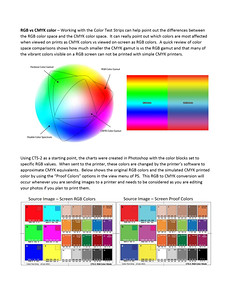 RGB vs CMYK Color PDF