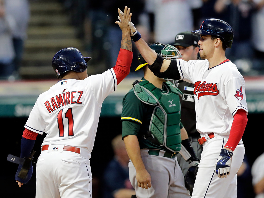 . Cleveland Indians\' Bradley Zimmer, right, is congratulated by Jose Ramirez after Zimmer hit a two-run home run off Oakland Athletics relief pitcher Frankie Montas in the eighth inning of a baseball game, Tuesday, May 30, 2017, in Cleveland. Ramirez scored on the play. (AP Photo/Tony Dejak)